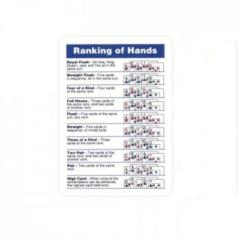 Modiano Rank of Hand