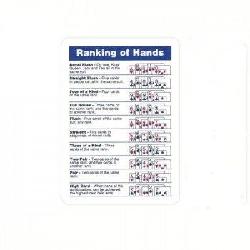 Modiano Rank of Hand